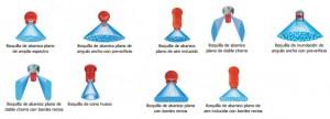 Tipos de boquillas